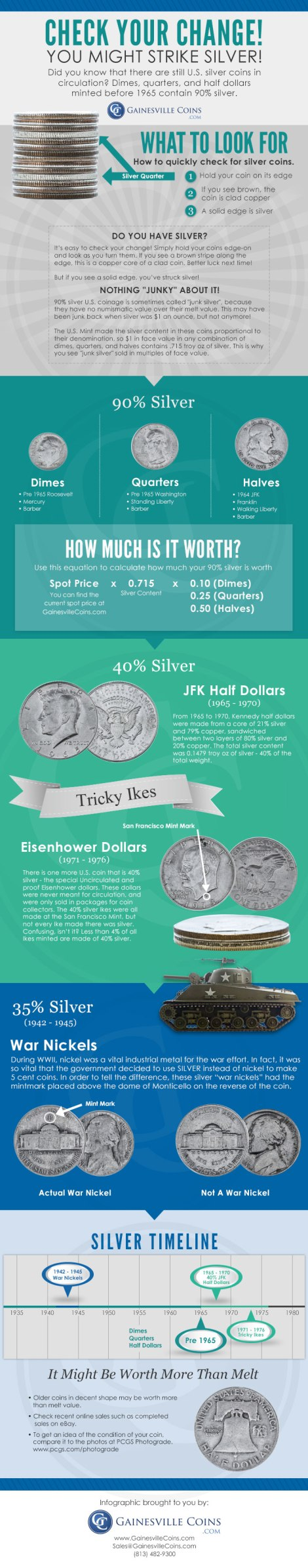 Silver Bullion or Junk Silver for Long-term Bartering?