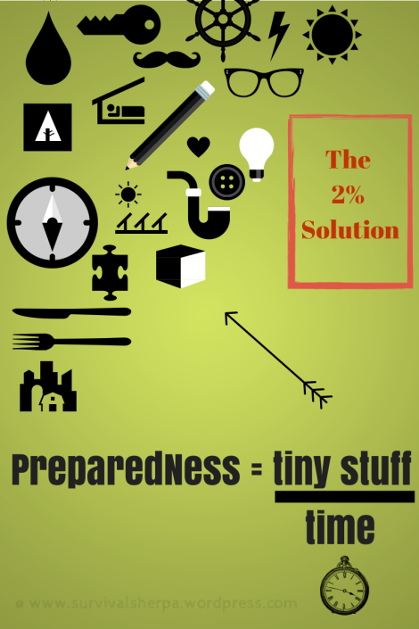 The 2% Solution to Prepper Paralysis