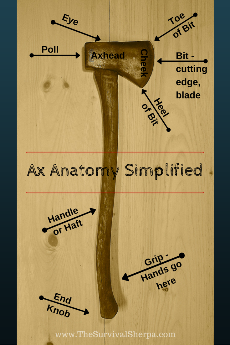 Cutting to the Chase When Choosing an Ax for Self-Reliance ...