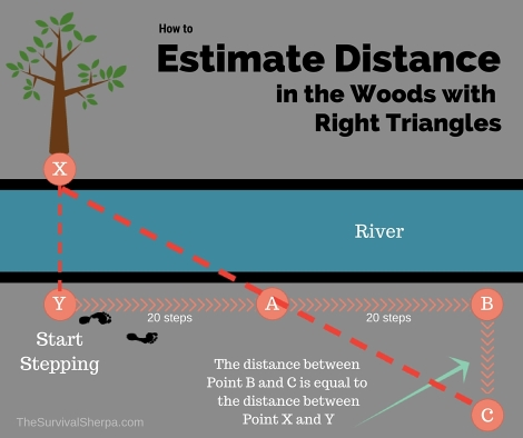 How to Estimate Distance in the Woods with Right Triangles - TheSurvivalSherpa.com